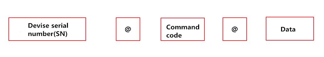 数据传输基本格式.png